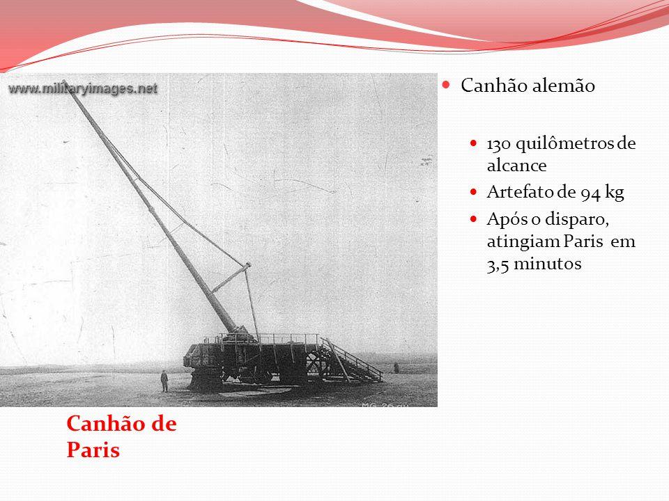 Canhão de Paris Canhão alemão 130 quilômetros de alcance