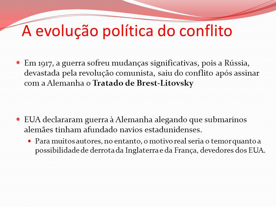 A evolução política do conflito