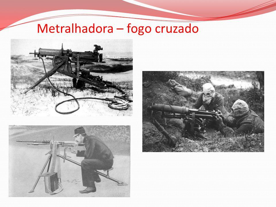 Metralhadora – fogo cruzado