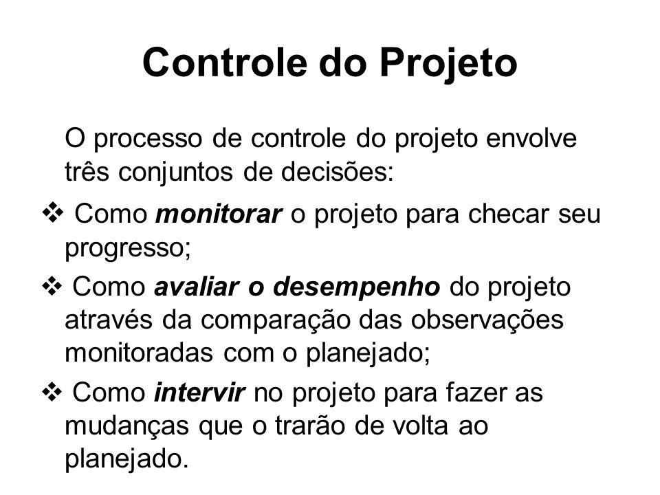 Controle do Projeto O processo de controle do projeto envolve três conjuntos de decisões: Como monitorar o projeto para checar seu progresso;