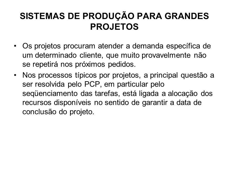 SISTEMAS DE PRODUÇÃO PARA GRANDES PROJETOS