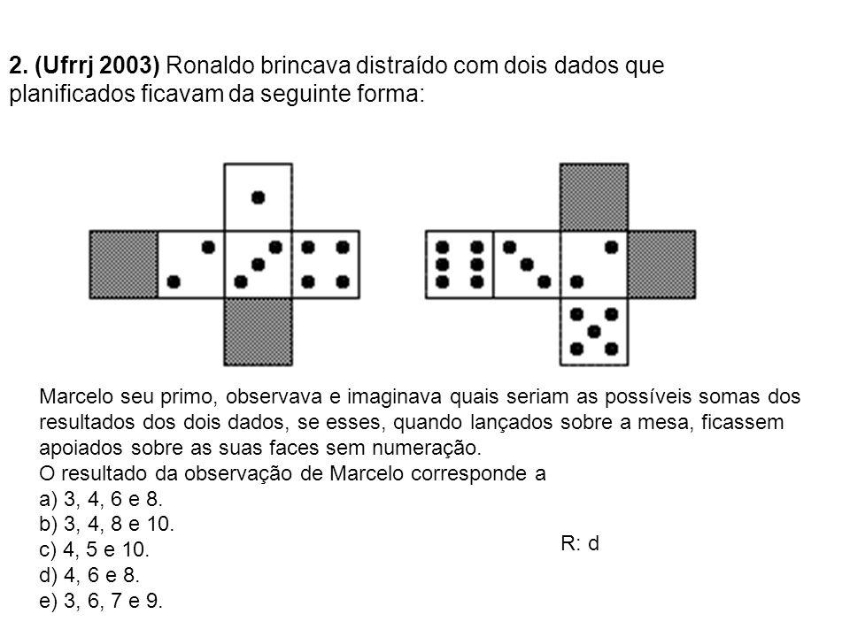 2. (Ufrrj 2003) Ronaldo brincava distraído com dois dados que planificados ficavam da seguinte forma: