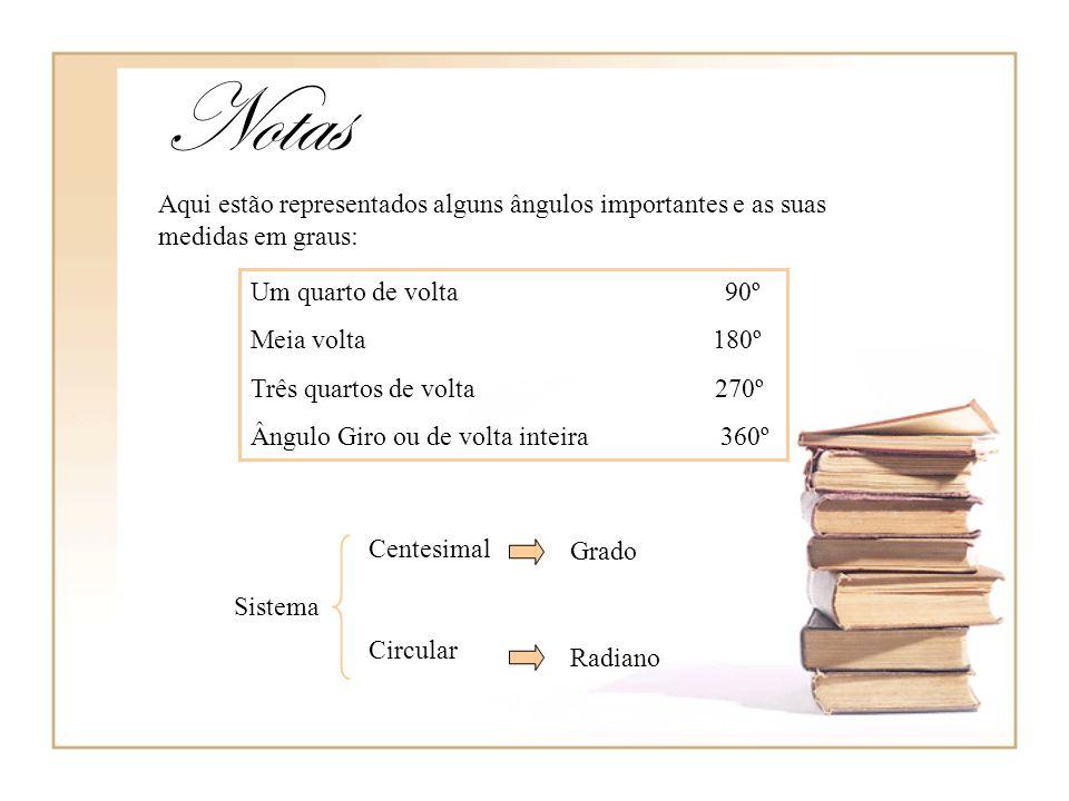 Notas Aqui estão representados alguns ângulos importantes e as suas medidas em graus: