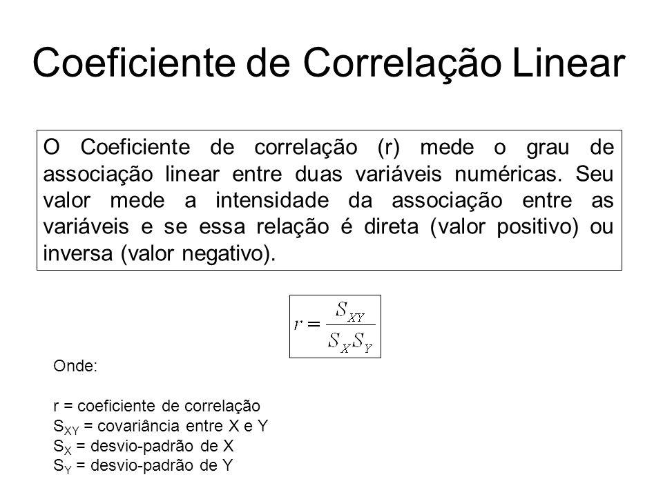 Coeficiente de Correlação Linear