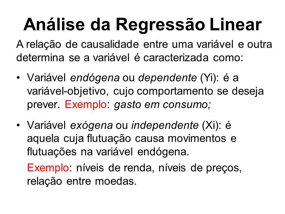 Análise da Regressão Linear