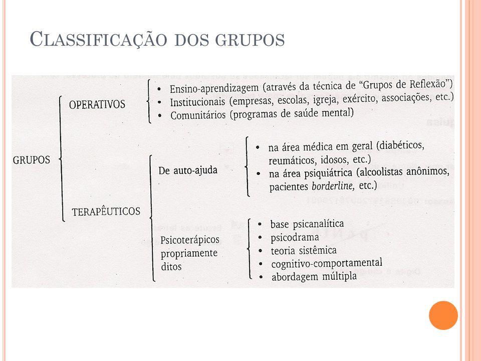 Classificação dos grupos