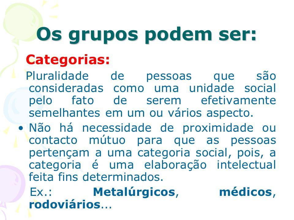 Os grupos podem ser: Categorias: