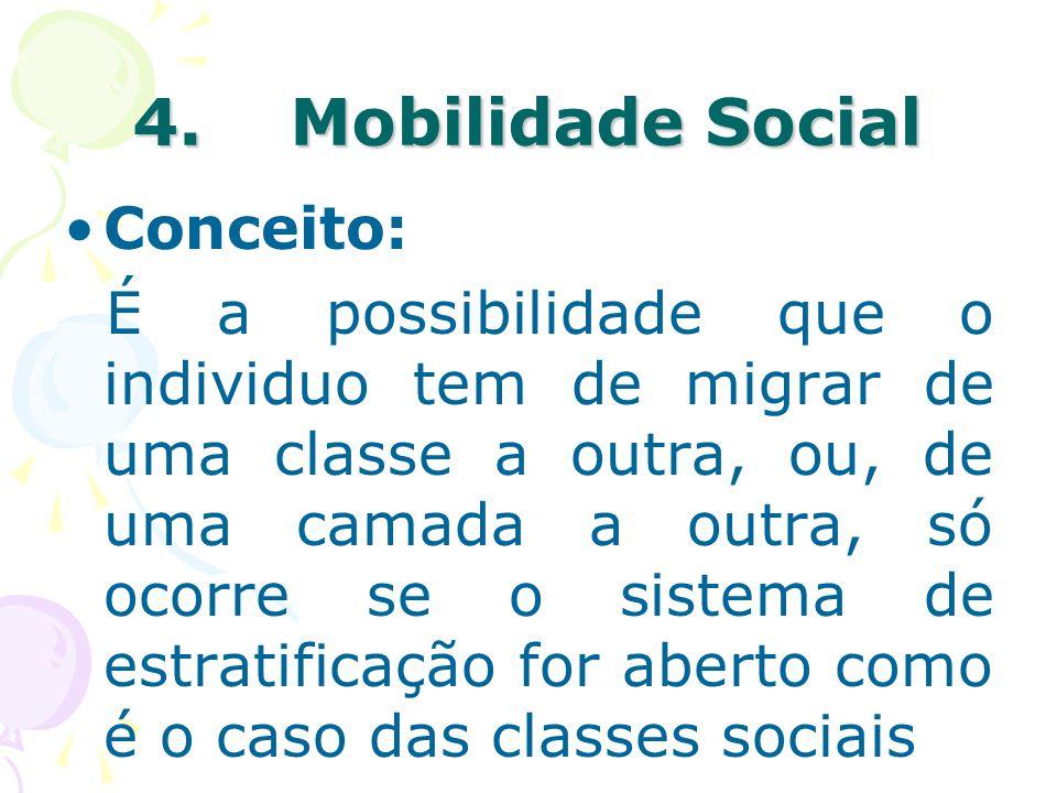 4. Mobilidade Social Conceito: