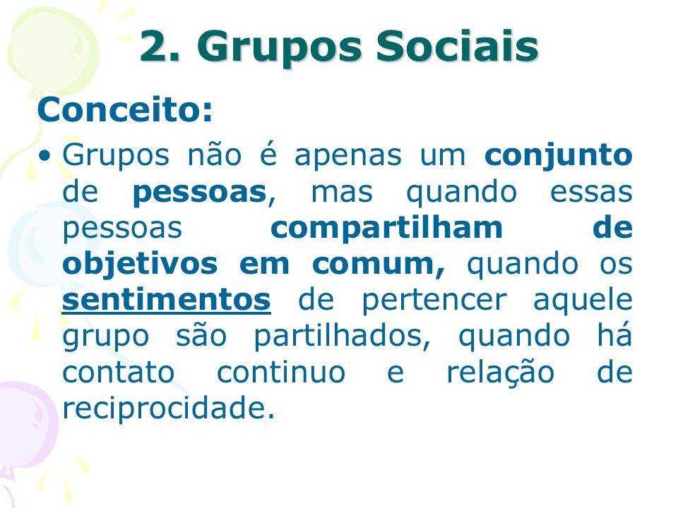 2. Grupos Sociais Conceito: