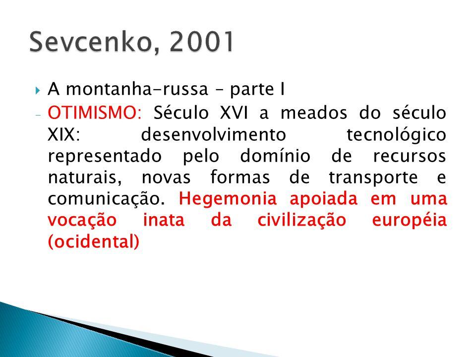Sevcenko, 2001 A montanha-russa – parte I