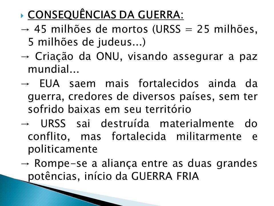 CONSEQUÊNCIAS DA GUERRA:
