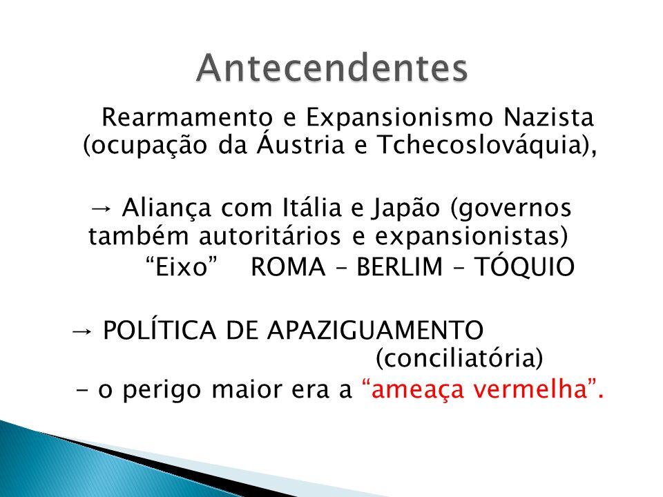 Antecendentes → Rearmamento e Expansionismo Nazista (ocupação da Áustria e Tchecoslováquia),