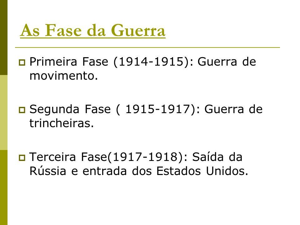 As Fase da Guerra Primeira Fase (1914-1915): Guerra de movimento.