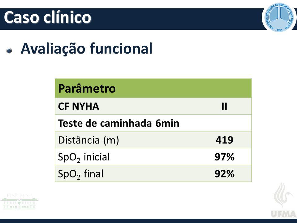 Caso clínico Avaliação funcional Parâmetro CF NYHA II
