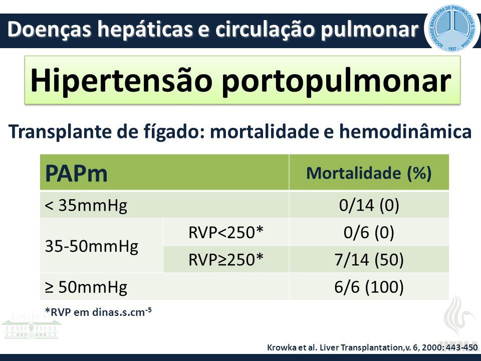 Transplante de fígado: mortalidade e hemodinâmica