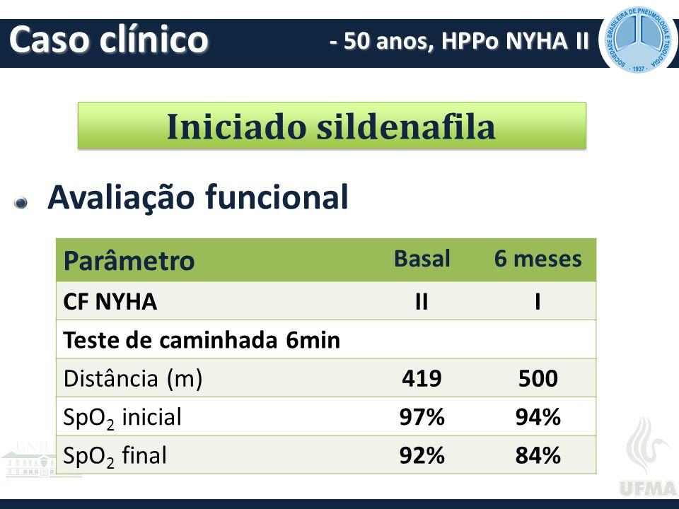 Caso clínico Iniciado sildenafila Avaliação funcional Parâmetro
