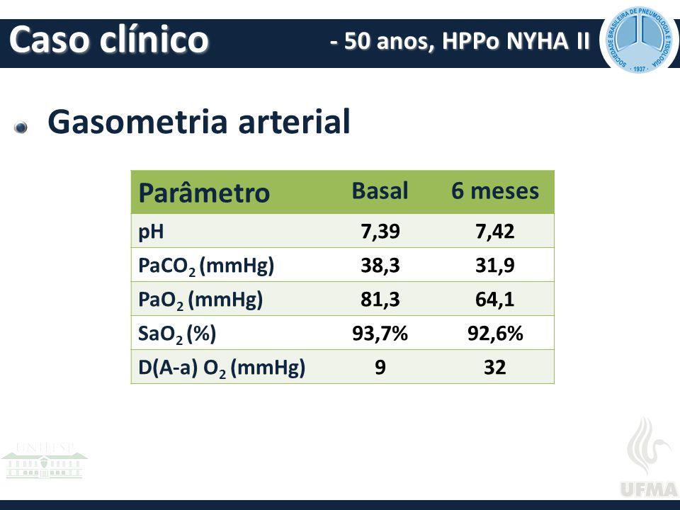 Caso clínico Gasometria arterial Parâmetro - 50 anos, HPPo NYHA II