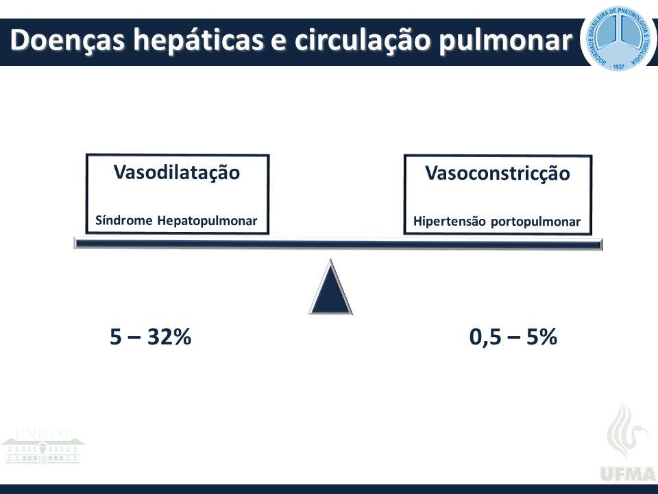 Síndrome Hepatopulmonar Hipertensão portopulmonar