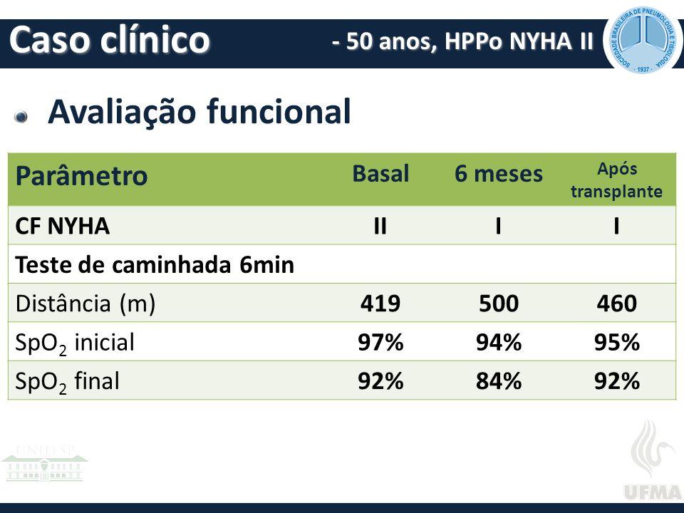 Caso clínico Avaliação funcional Parâmetro - 50 anos, HPPo NYHA II