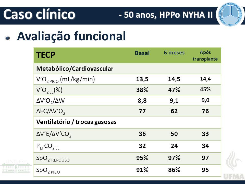 Caso clínico Avaliação funcional - 50 anos, HPPo NYHA II TECP Basal