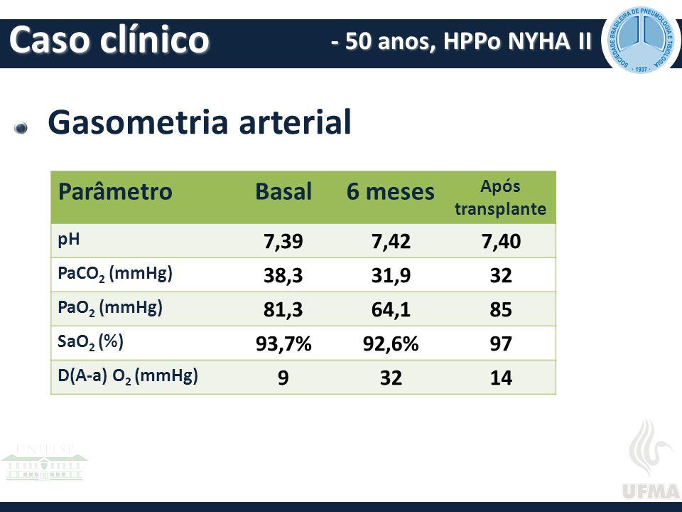 Caso clínico Gasometria arterial - 50 anos, HPPo NYHA II Parâmetro