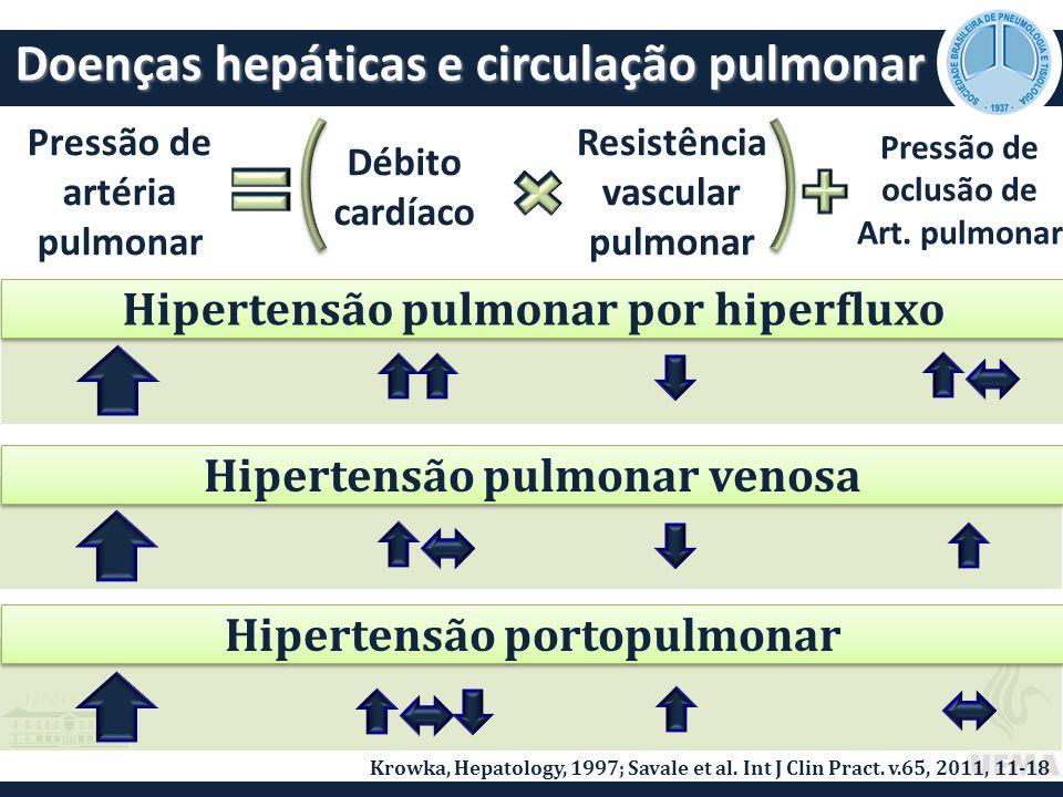 Doenças hepáticas e circulação pulmonar