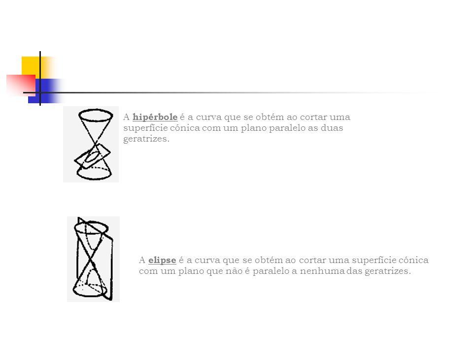 A hipérbole é a curva que se obtém ao cortar uma superfície cónica com um plano paralelo as duas geratrizes.