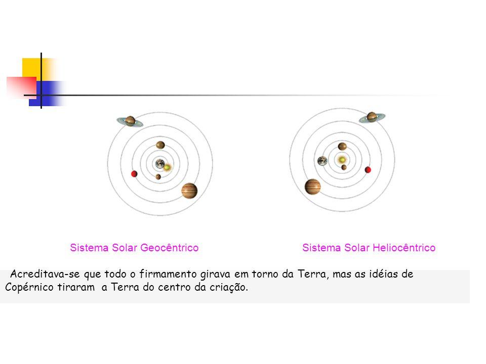 Sistema Solar Geocêntrico Sistema Solar Heliocêntrico