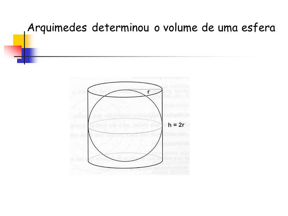 Arquimedes determinou o volume de uma esfera
