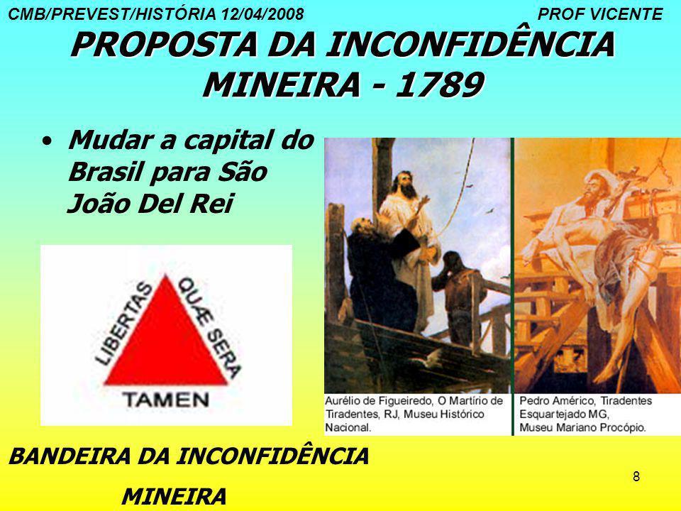 PROPOSTA DA INCONFIDÊNCIA MINEIRA - 1789