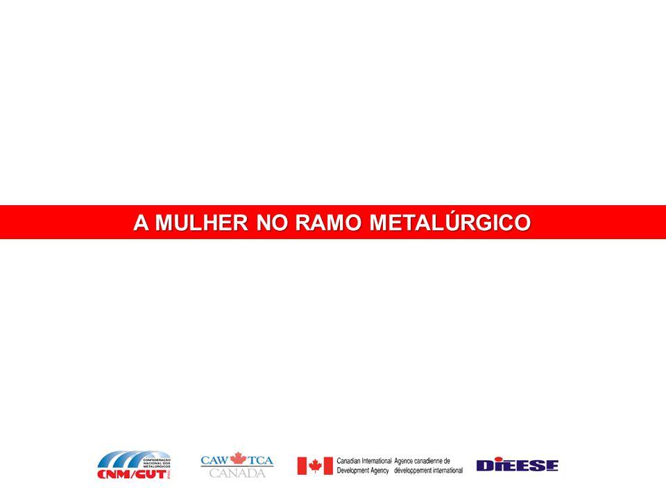 A MULHER NO RAMO METALÚRGICO