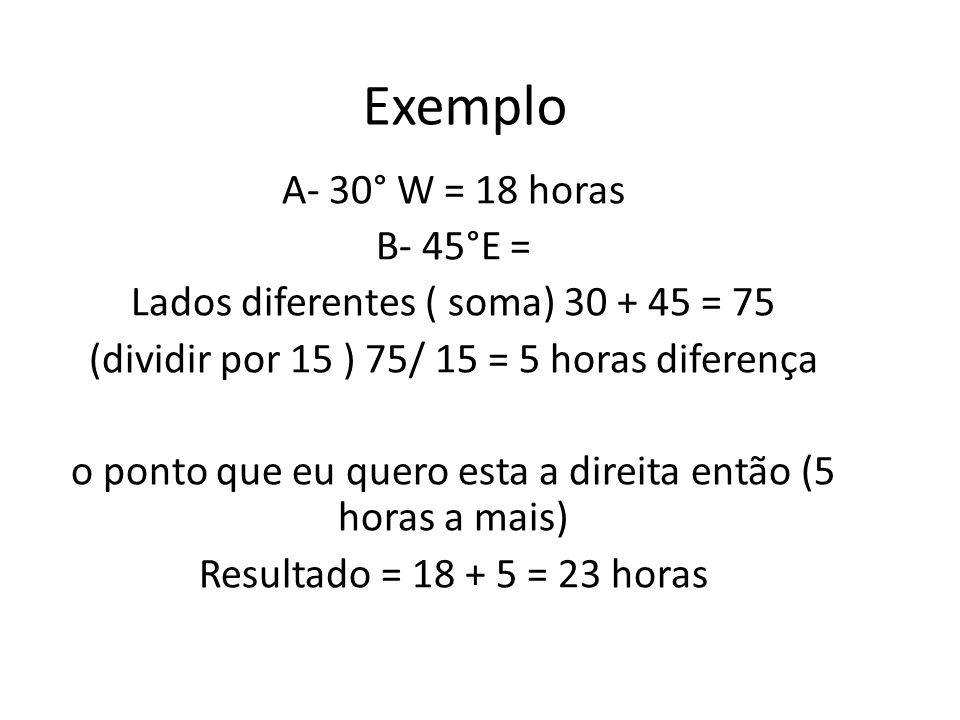Exemplo A- 30° W = 18 horas B- 45°E =