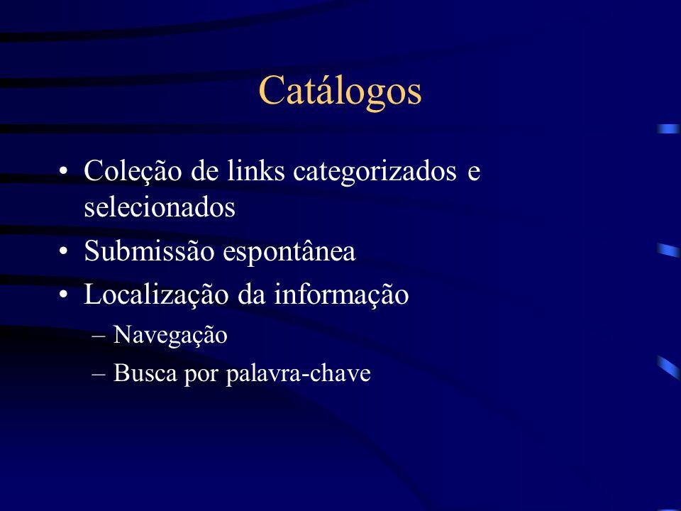 Catálogos Coleção de links categorizados e selecionados