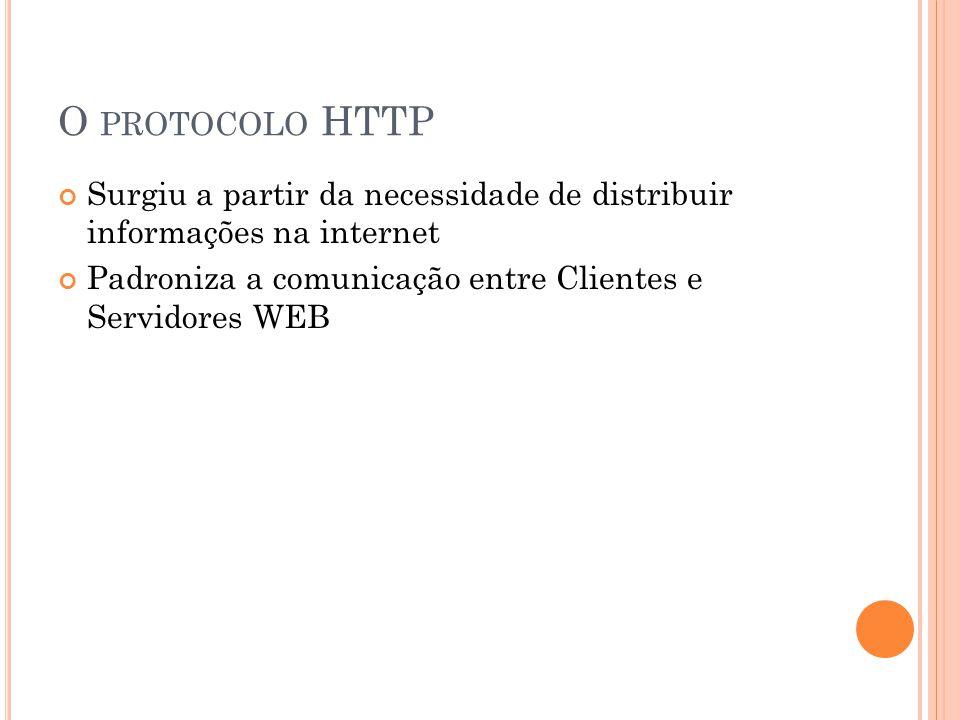 O protocolo HTTP Surgiu a partir da necessidade de distribuir informações na internet.