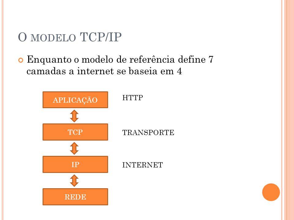 O modelo TCP/IP Enquanto o modelo de referência define 7 camadas a internet se baseia em 4. APLICAÇÃO.