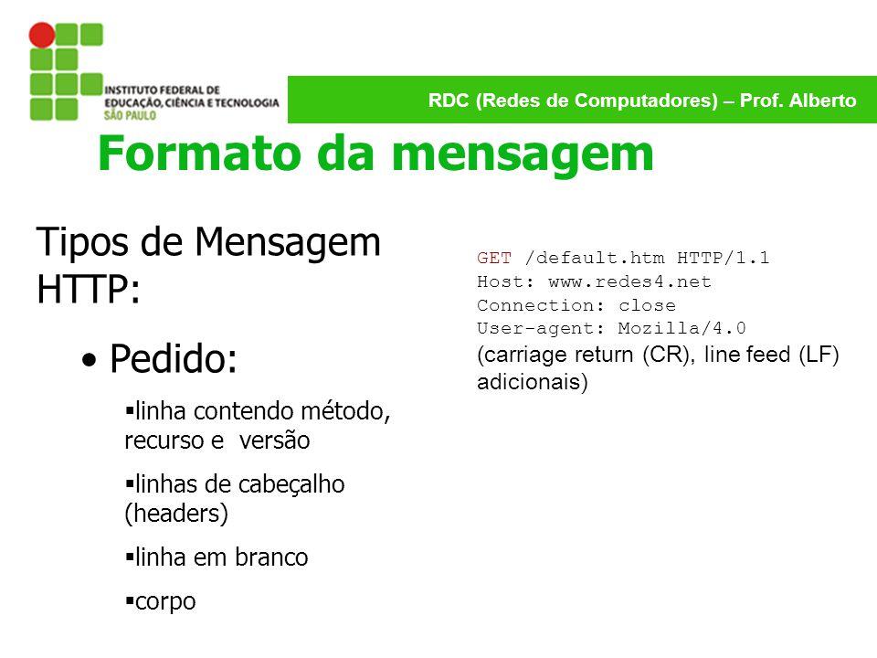 Formato da mensagem Tipos de Mensagem HTTP: Pedido: