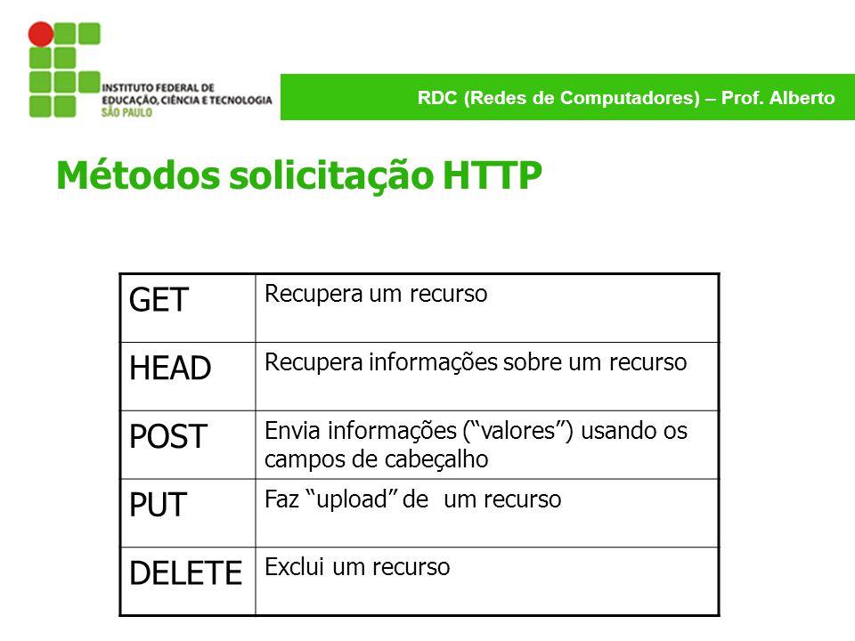 Métodos solicitação HTTP