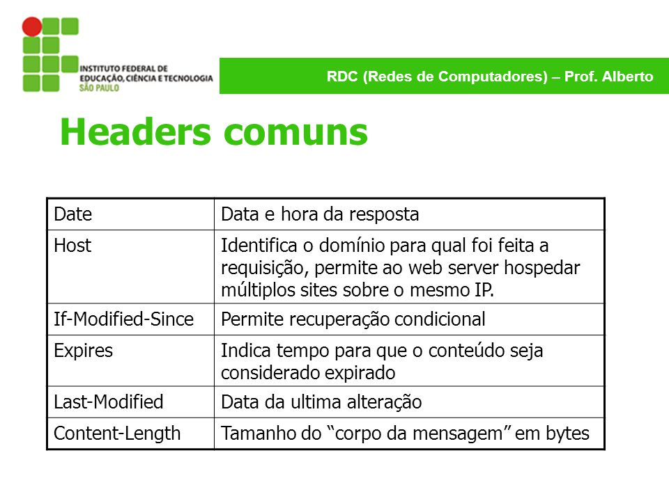 Headers comuns Date Data e hora da resposta Host