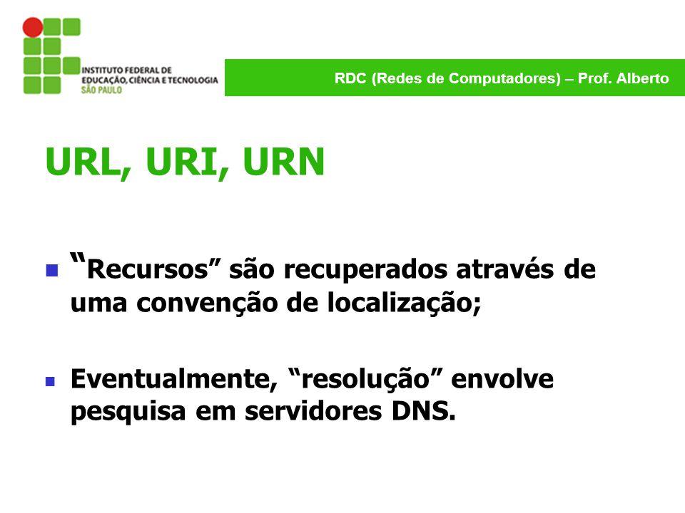 URL, URI, URN Recursos são recuperados através de uma convenção de localização; Eventualmente, resolução envolve pesquisa em servidores DNS.