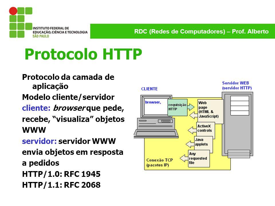 Protocolo HTTP Protocolo da camada de aplicação