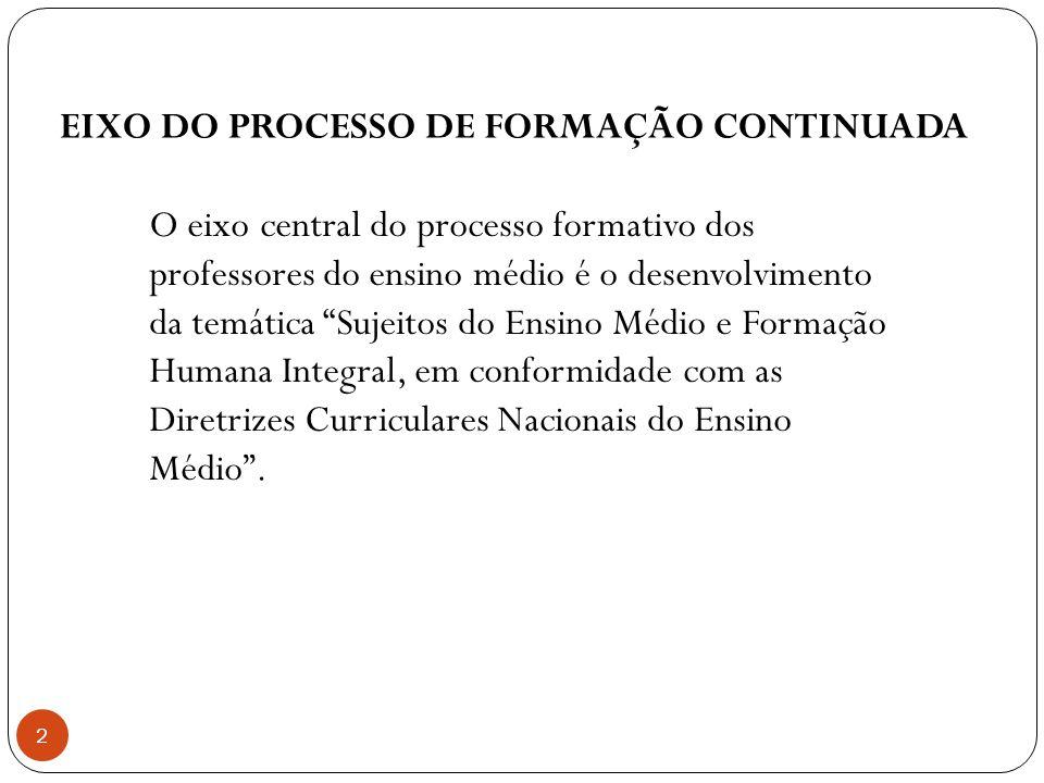EIXO DO PROCESSO DE FORMAÇÃO CONTINUADA