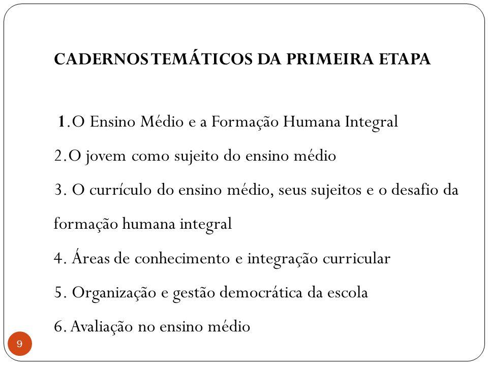 CADERNOS TEMÁTICOS DA PRIMEIRA ETAPA