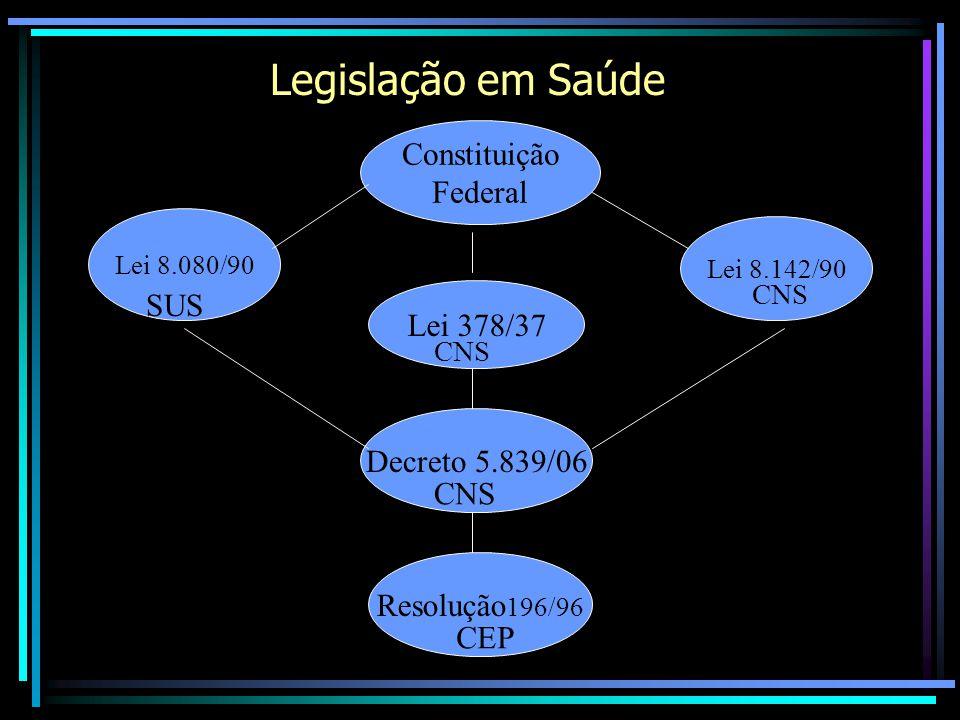 Legislação em Saúde Constituição Federal SUS Lei 378/37