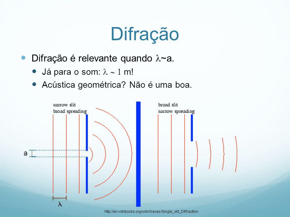Difração Difração é relevante quando l~a. Já para o som: l ~ 1 m!