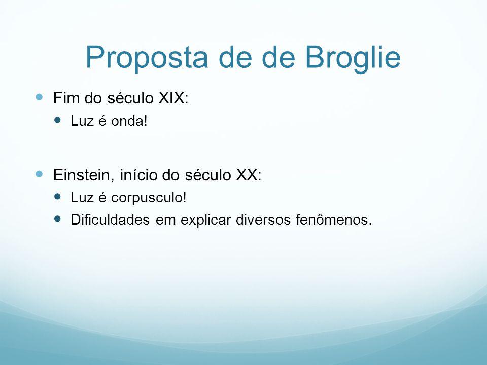 Proposta de de Broglie Fim do século XIX: