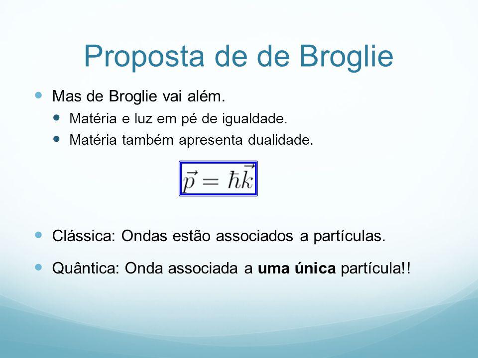 Proposta de de Broglie Mas de Broglie vai além.