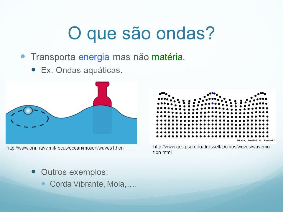 O que são ondas Transporta energia mas não matéria.