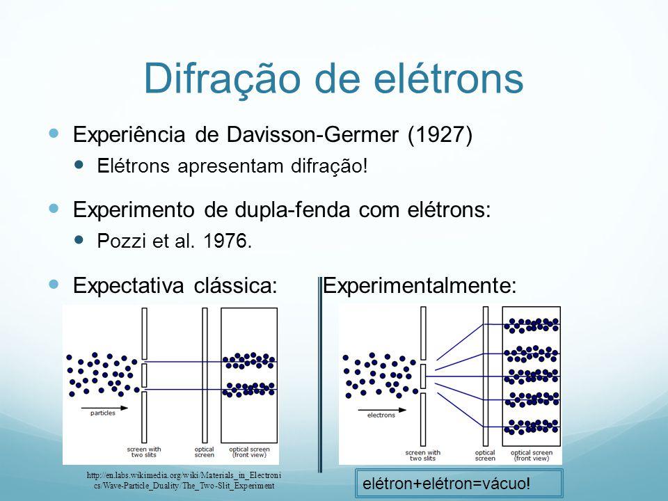 Difração de elétrons Experiência de Davisson-Germer (1927)