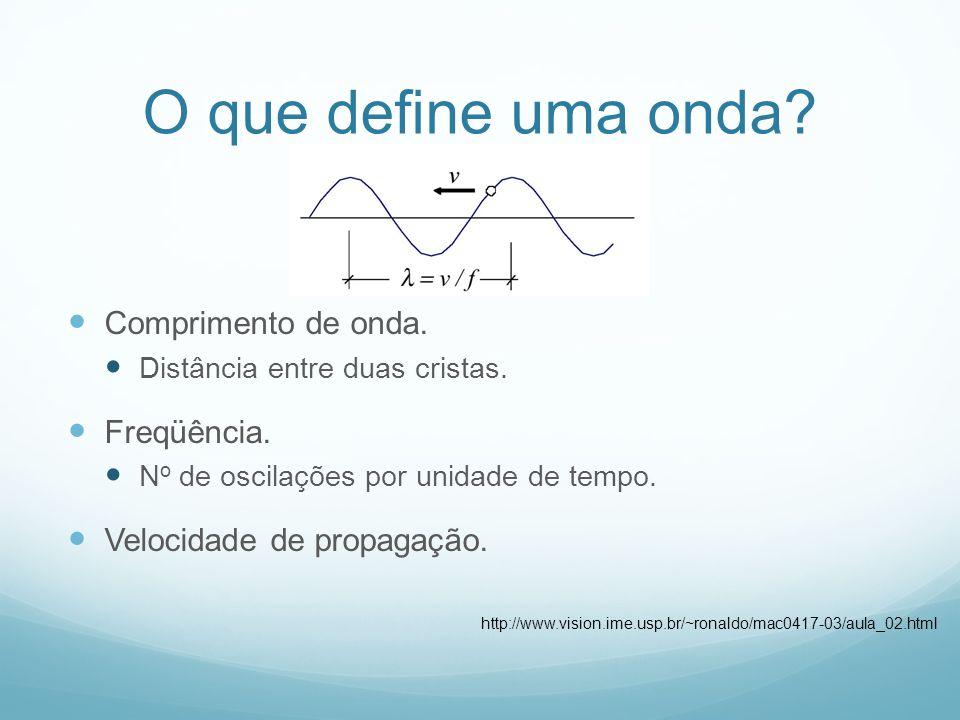 O que define uma onda Comprimento de onda. Freqüência.