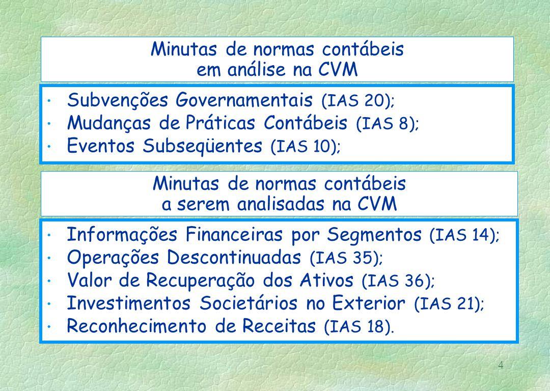 Minutas de normas contábeis em análise na CVM